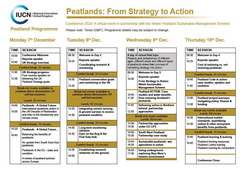 2020 IUCN UK PP Conference Programme Summary